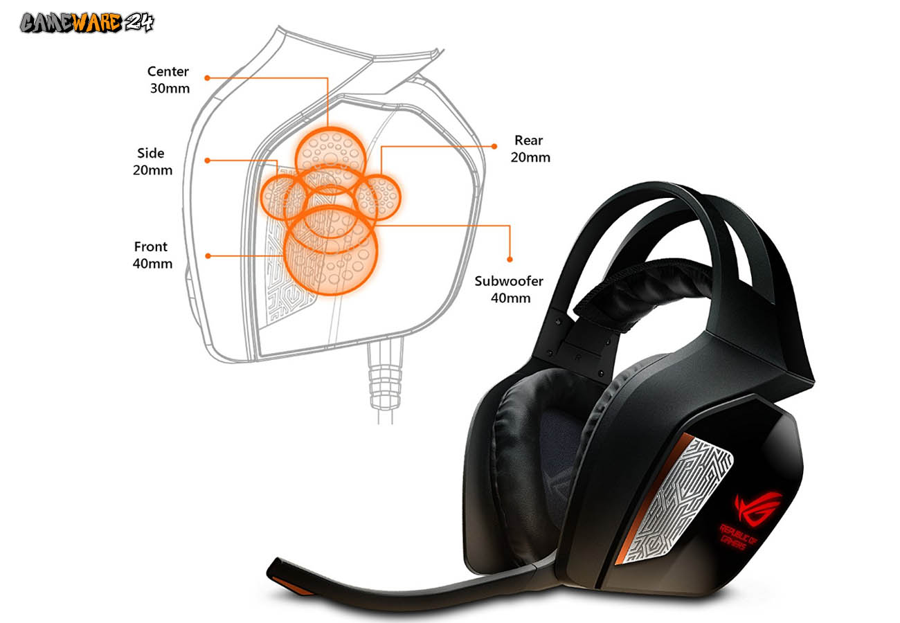 Das Asus ROG Centurion 7.1 Surround Gaming Headset im Test